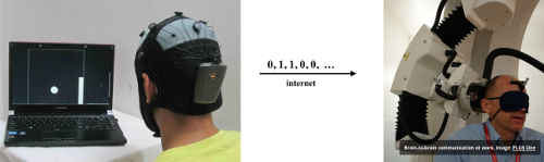 Brain-to-brain communication at work. Image: PLOS One